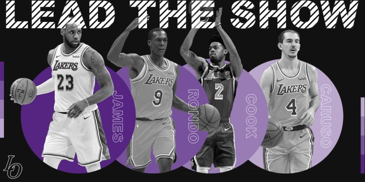 Los Angeles Lakers - Point Guards