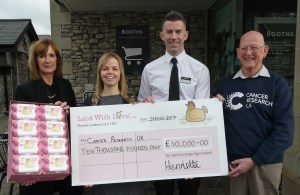 10K donated to cancer research