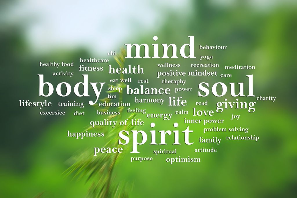 Mind/Body/Soul wordcloud