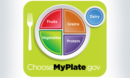 """Good Bye Food Pyramid and Hello """"MyPlate"""""""