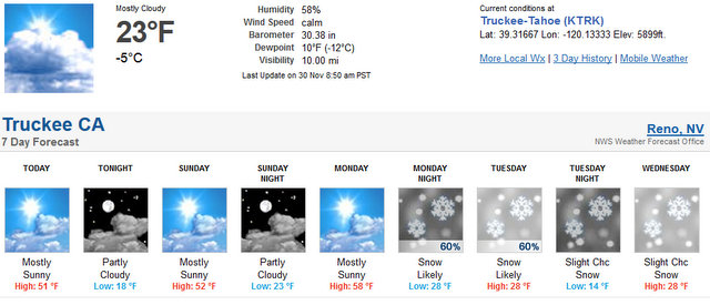 60% Chance of Snow On The Way Monday Night