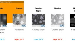 Mother Nature Bringing A Bit Of White Stuff Ahead Of Thanksgiving