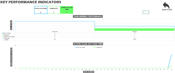 Action Tracker Excel Team