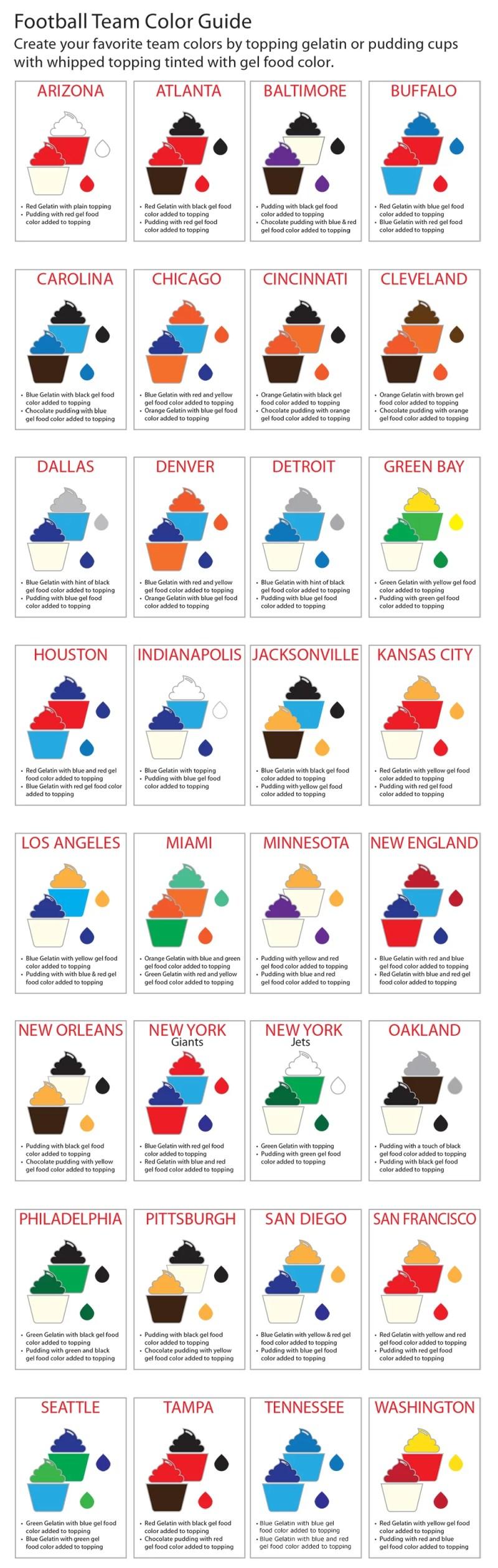 Wilton Gel Food Coloring Mixing Chart | Foodfash.co