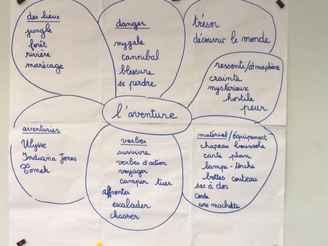 1er Cycle >> Le champ lexical de l'aventure – Lala aime sa classe