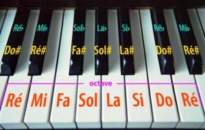 Read more about the article Comment travailler efficacement les gammes au piano ?