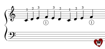 gamme piano do majeur un octave