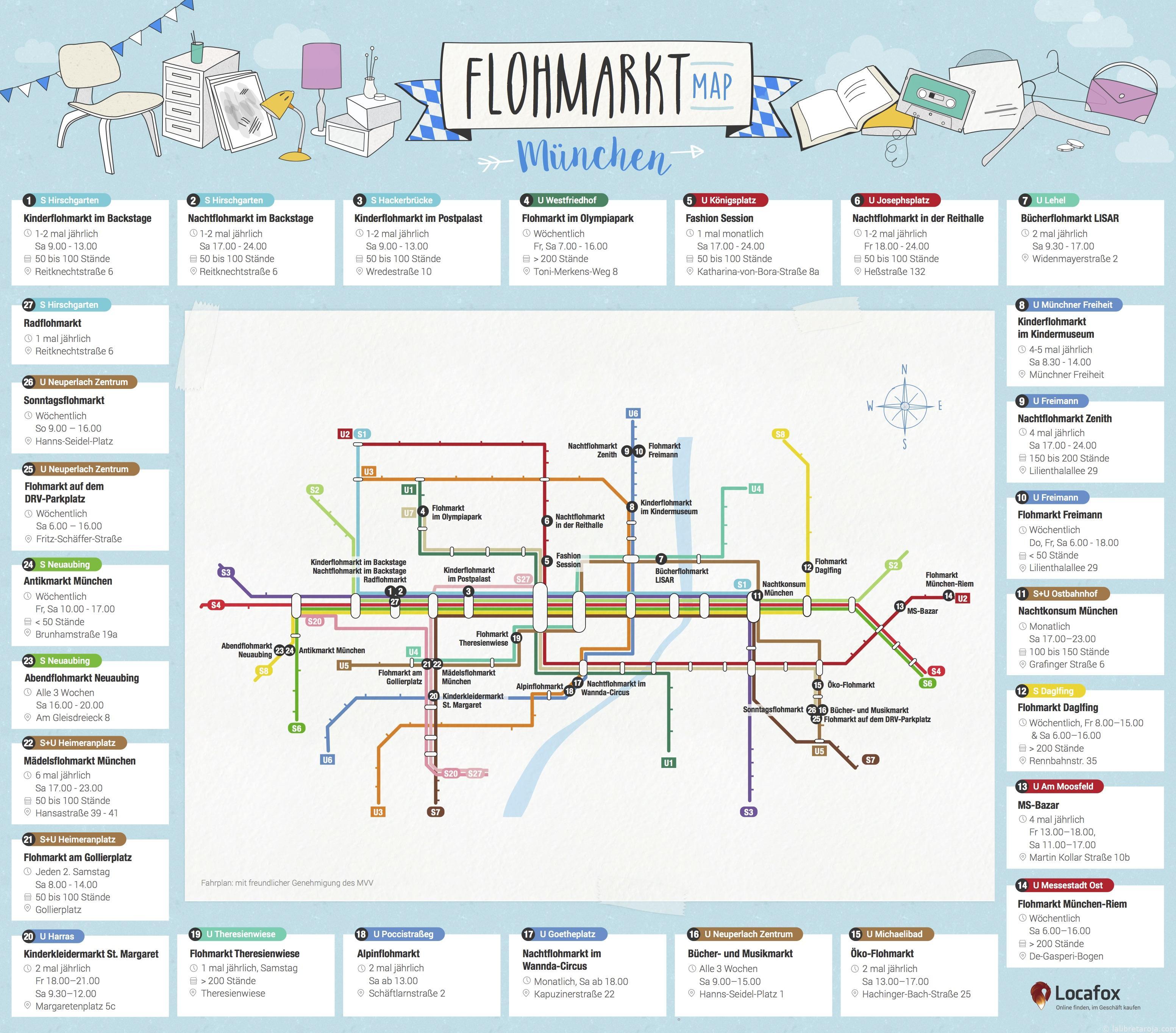 flohmarkt-map-muenchen