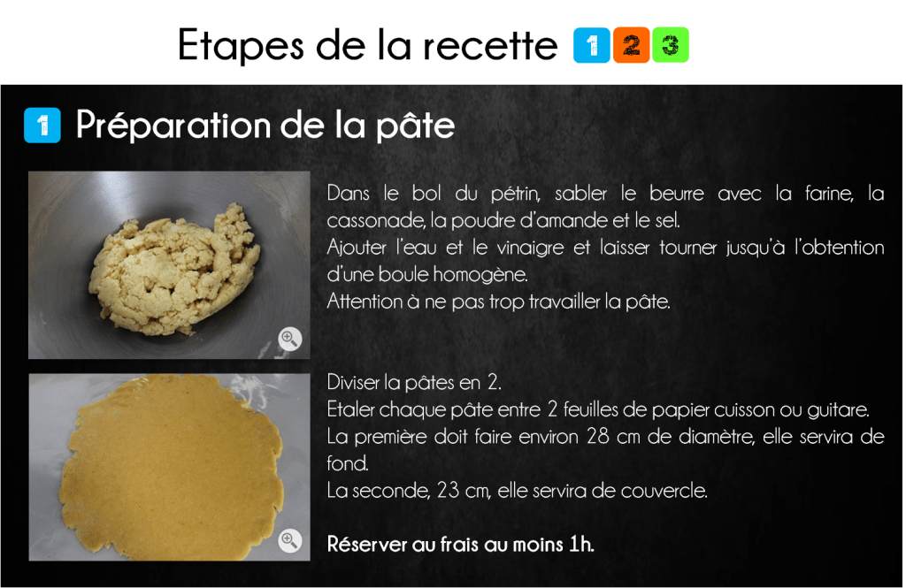 etapes apple pie