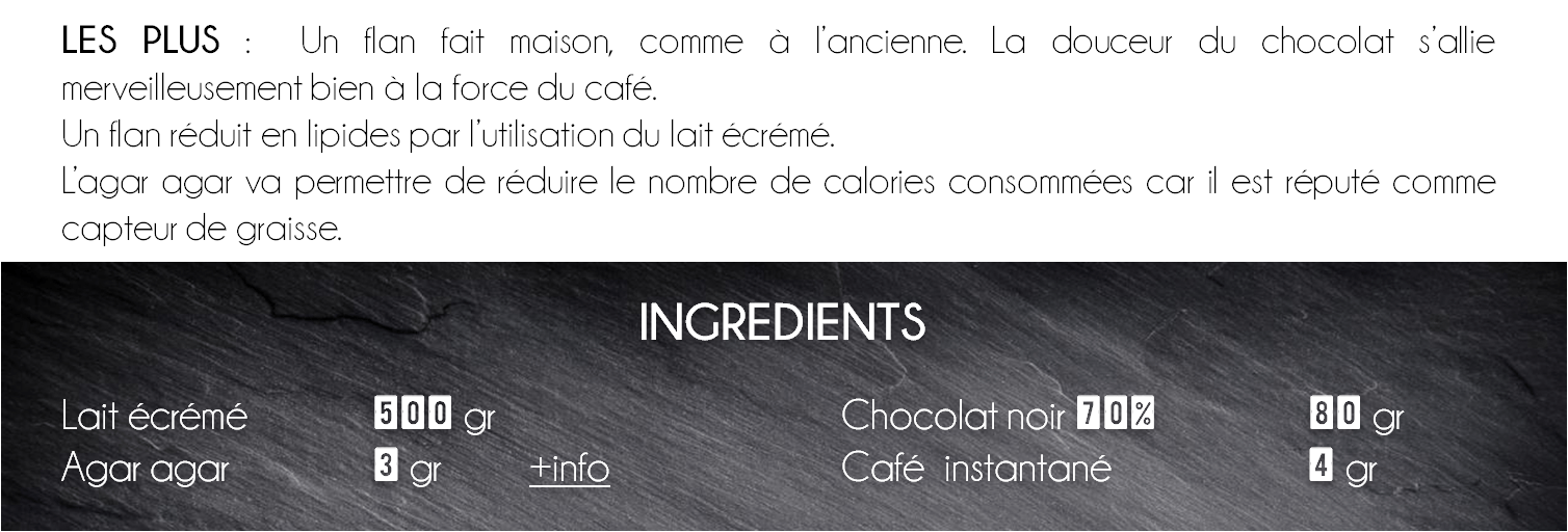 ingredients flan chocolat café