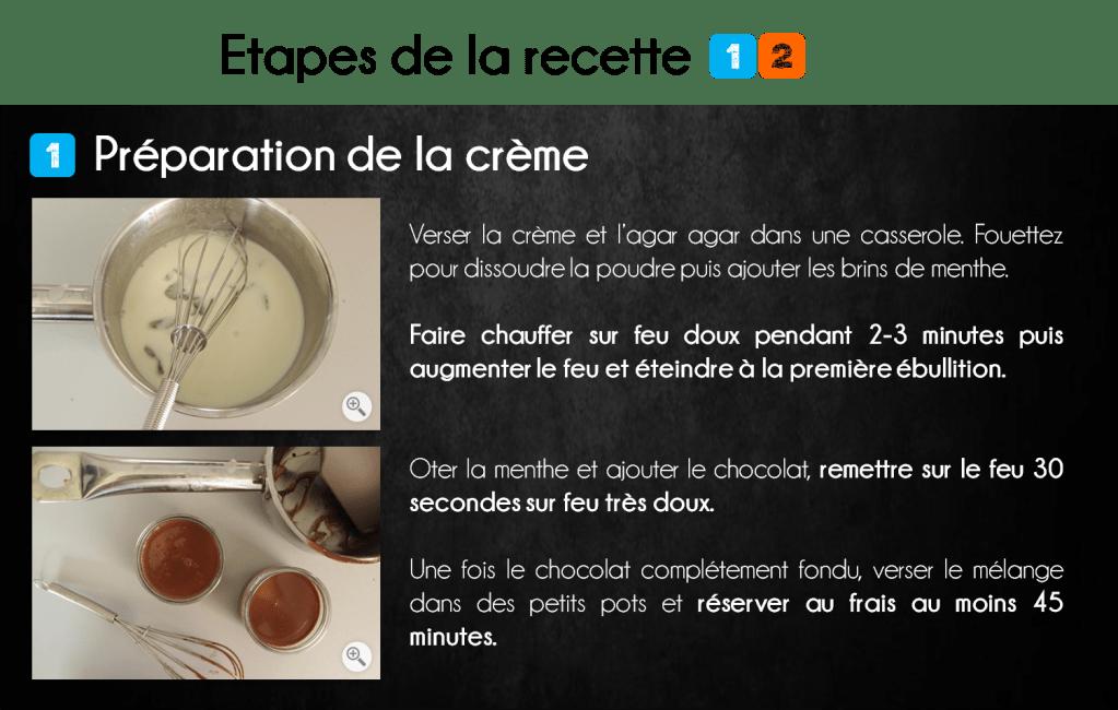 etapes panna cotta chocolat menthe fraise