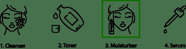 3rd step moisturizer