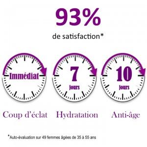 Centella Aqualift Intense test sérum hydratant lissant anti âge avis