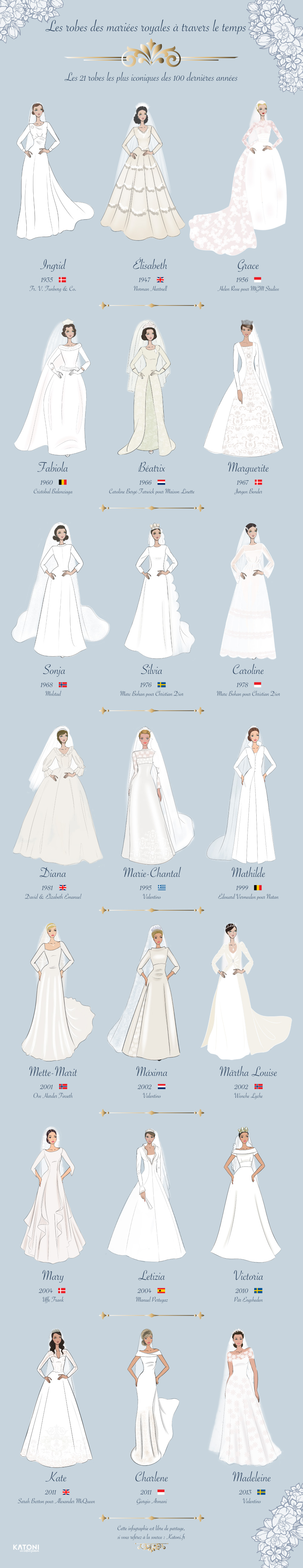 robes-mariees-royales