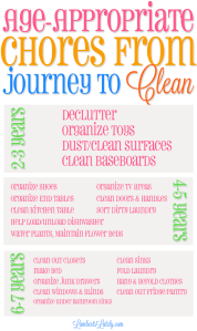 Love this list of age-appropriate ideas to involve younger children in cleaning around the home!  This site also includes a chore chart printable for kids.