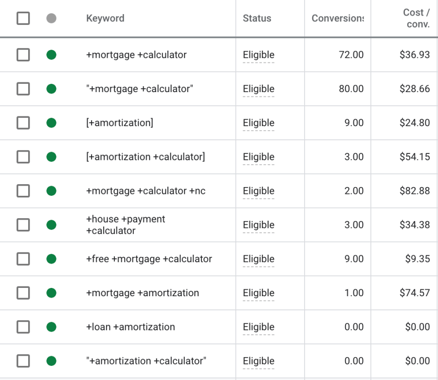 mortgage calculator keywords