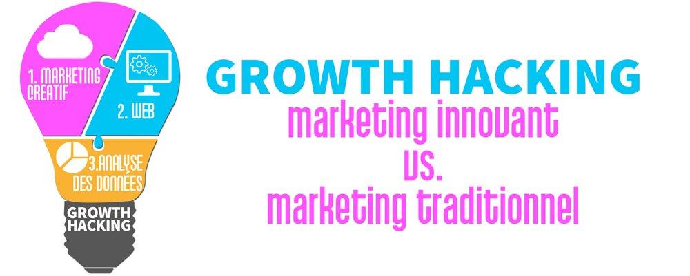 Growth Hacking : l'essayer, c'est l'adopter ?