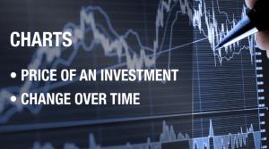 Định ngĩa của Stock Chart