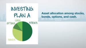 Mục tiêu đầu tư có thể đa dạng hóa từ bảo thủ cho tới mạo hiểm