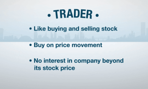 chiến lược chơi stocks: lướt sóng ngắn hạn