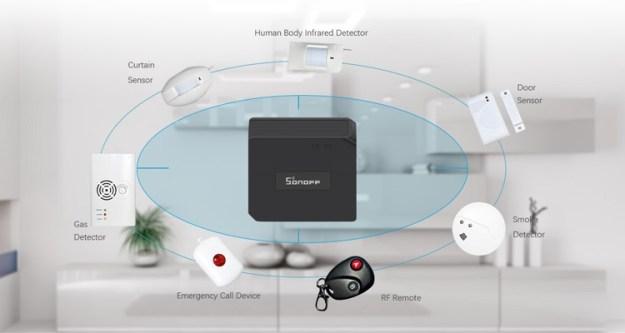 Allarme wifi miglior antifurto casa wireless ezviz - Miglior antifurto casa wireless ...