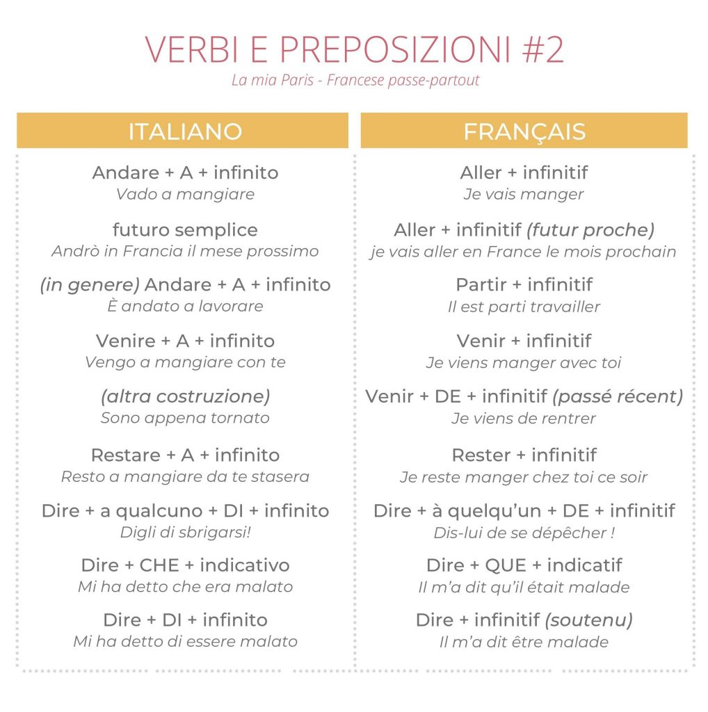 Verbi-e-preposizioni-2 recap