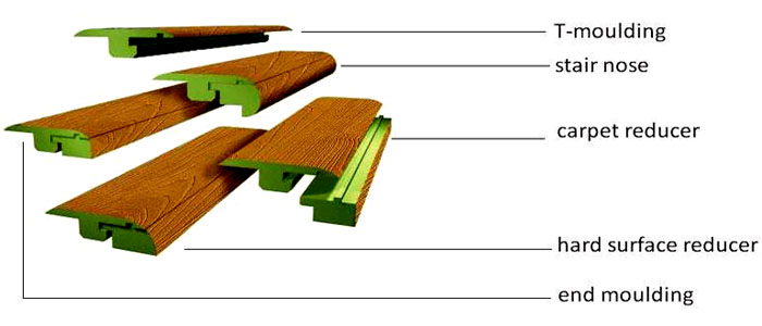 Laminate Moulding and Transitions