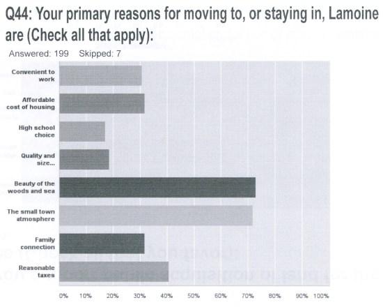 survey9.1