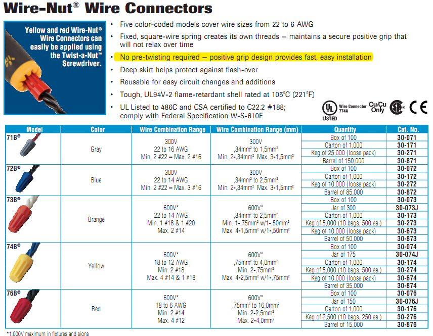 Wire nut color code chart keyboard keysfo Gallery