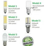 E14 Mini LED Kühlschranklampe Glühbirne