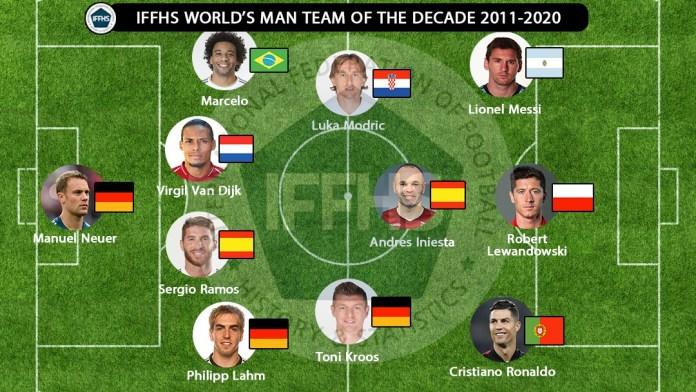 Lionel Messi y Cristiano Ronaldo lideran 11 ideal de la década de la IFFHS 2011- 2020