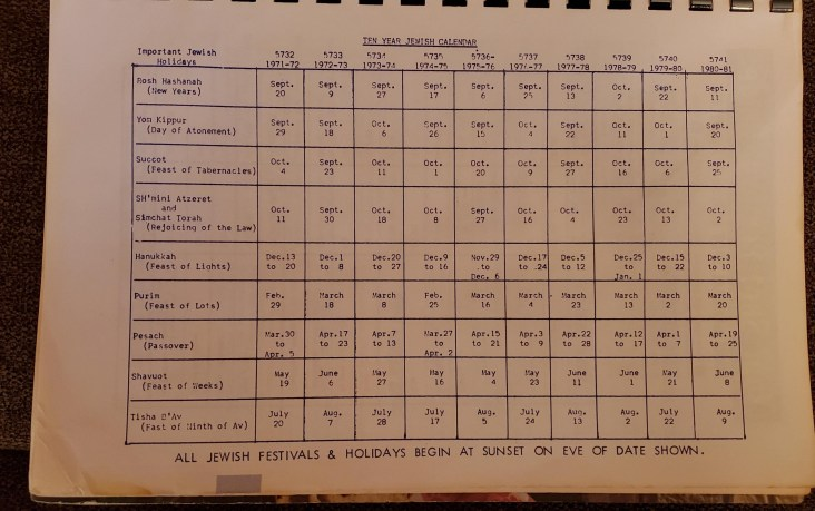 Ten year Jewish calendar from 1971. In 1975 Hanukkah started on Nov. 29th. As a family who celebrates Hanukkah and Christmas, my worse fear is not being able to procrastinate on Hanukkah gifts.