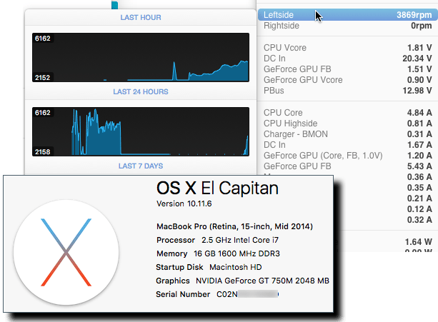 Proper Fan Speed on El Capitan