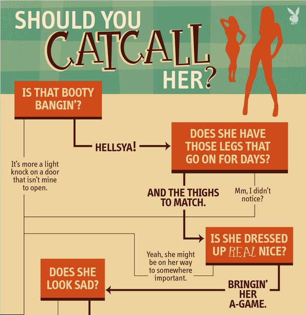 catcall should a man catcall a woman playboy