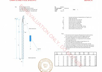 PT24-91 Load Charts (6-9-17) Stamped_Page_3