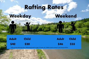 Rates image rafting