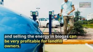 Illustration says: Selling the energy in biogas can be highly profitable to the landfill owner.