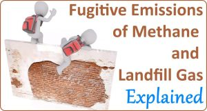 Featured image for the article on Fugitive emissions of Methane and Landfill Gas Explained.