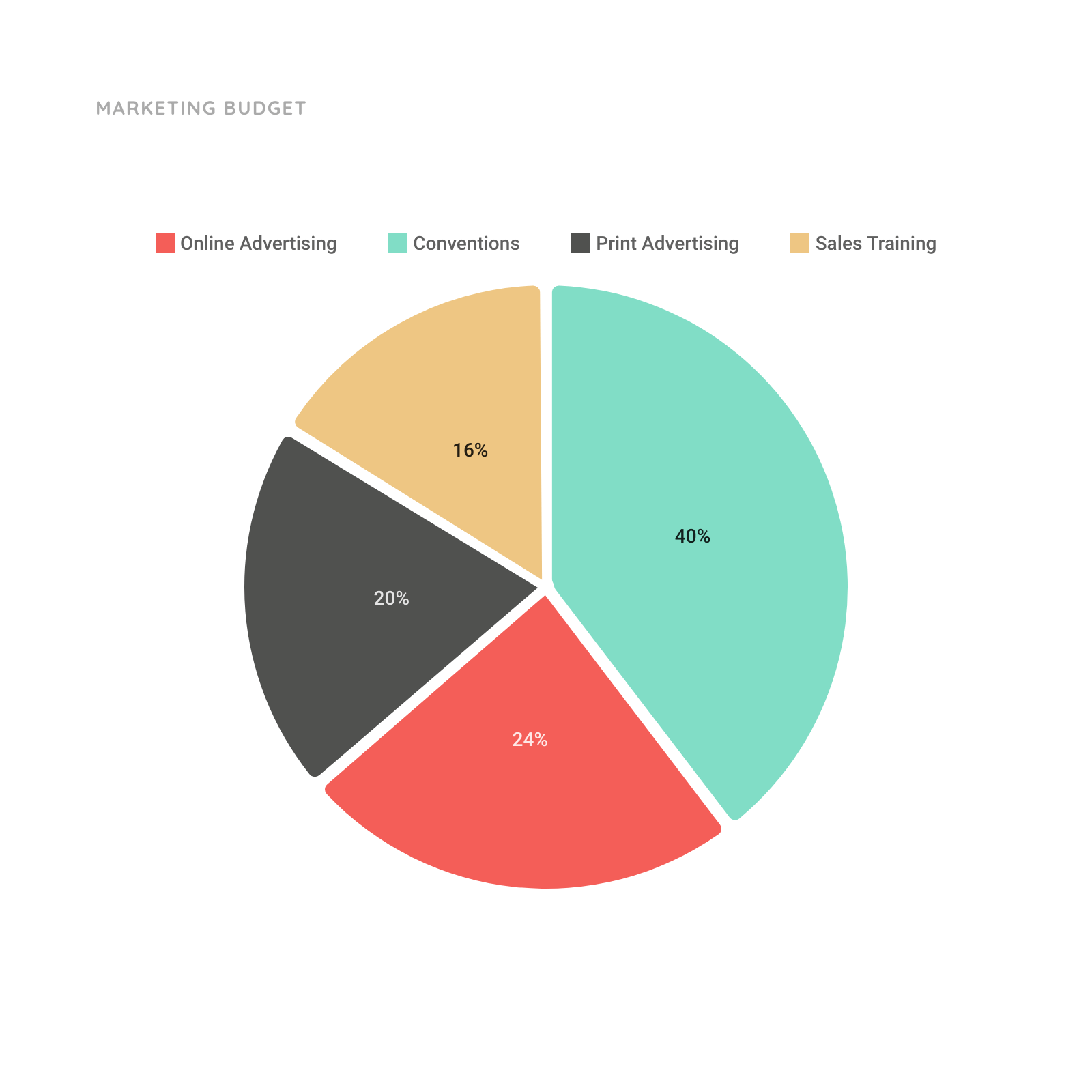 Budget Pie Chart Template For Marketing