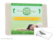fitted_grounding_sheet