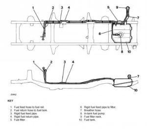 Fuel Line Replacement  Land Rover Forums  Land Rover