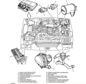 2000 Disco II having startingidling problems  Page 2