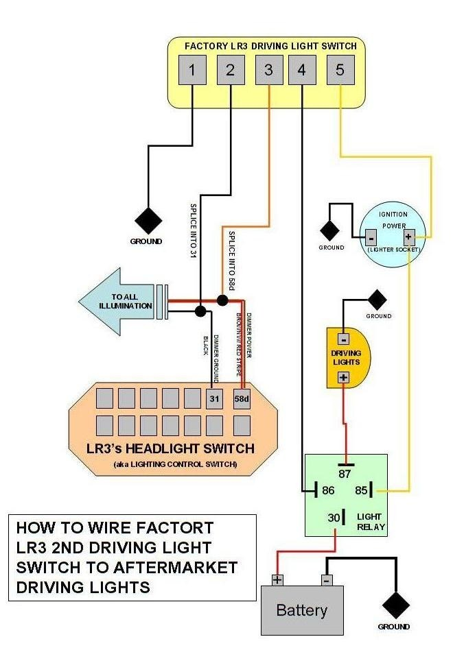 land rover lr3 wiring diagram land wiring diagrams land rover lr3 wiring diagram