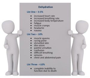 Lands End to John O'Groats Hydration - Dehydration symptoms