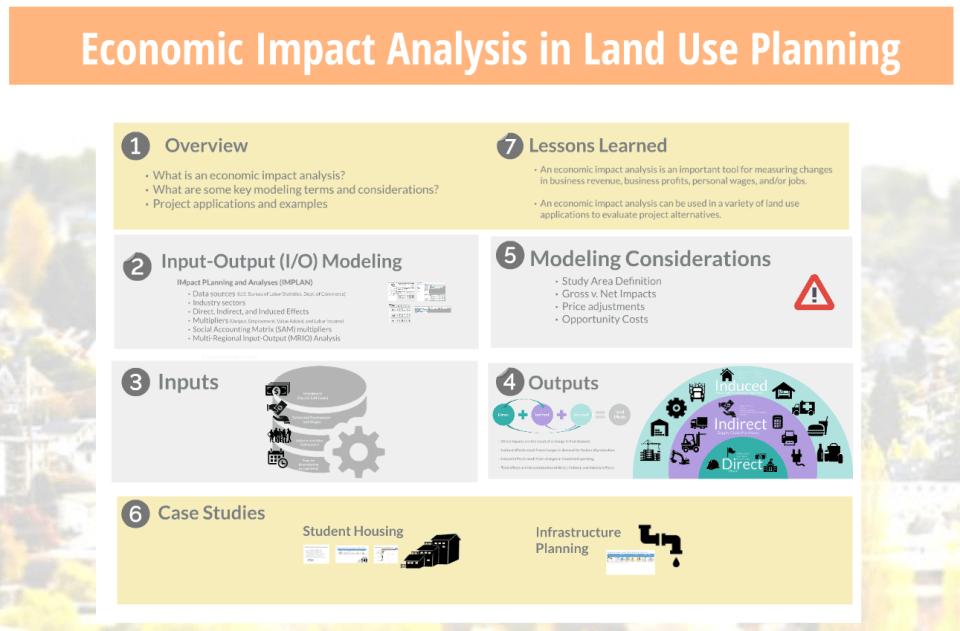 Economic Impact Analysis in Land Use Planning
