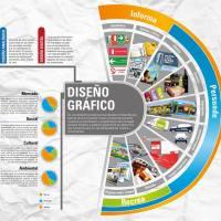 Què és el disseny gràfic?