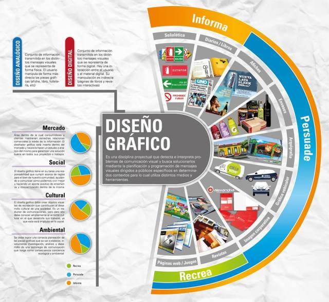 EBDLN-infografia_que_es_el_diseno_grafico