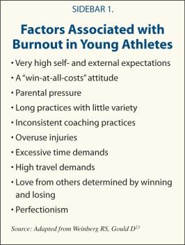 athlete burnout