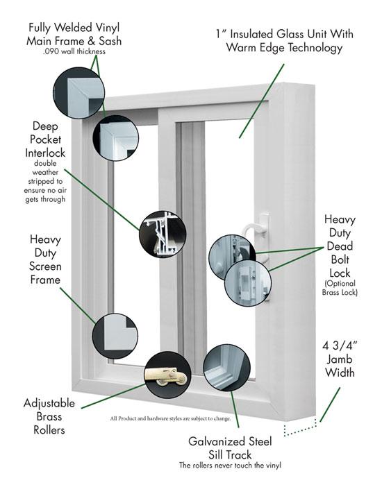 glide 1000 patio doors lang exterior