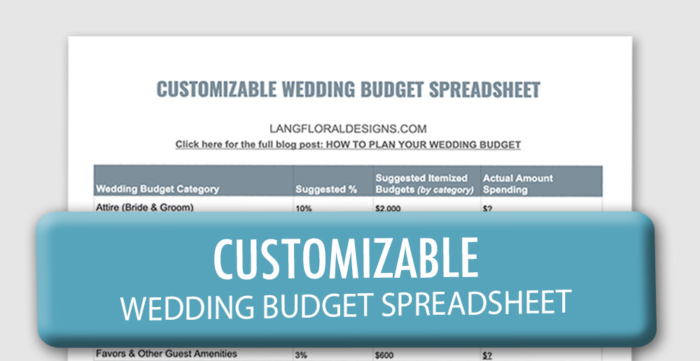 Wedding Budget Breakdown with Percentages